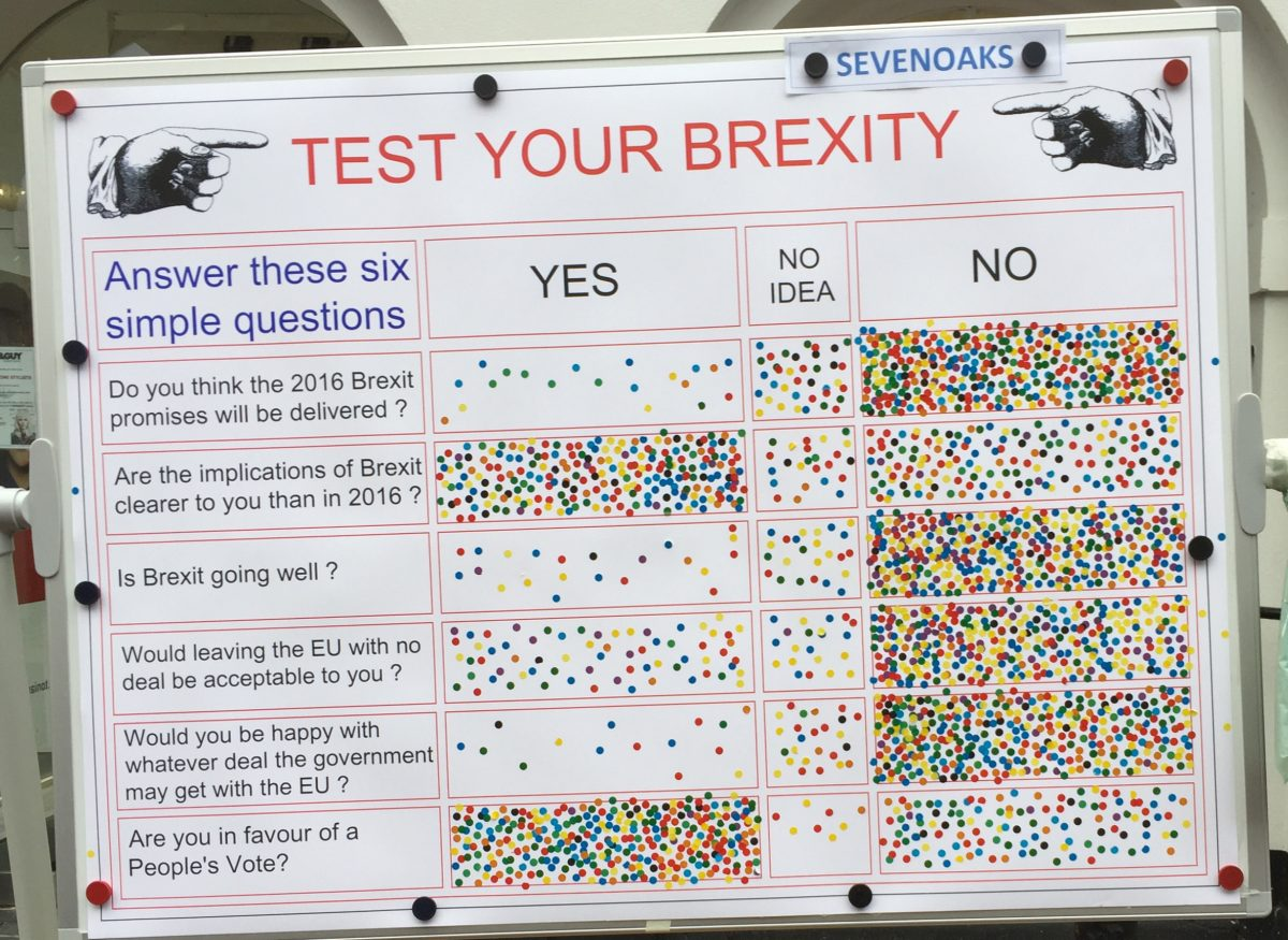 Sevenoaks Brexitometer – 27 October 2018