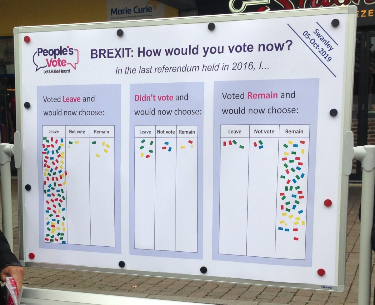 How would Swanley vote in another referendum?